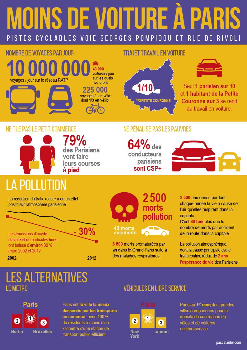 cr u00e9ation infographie - pascal ridel
